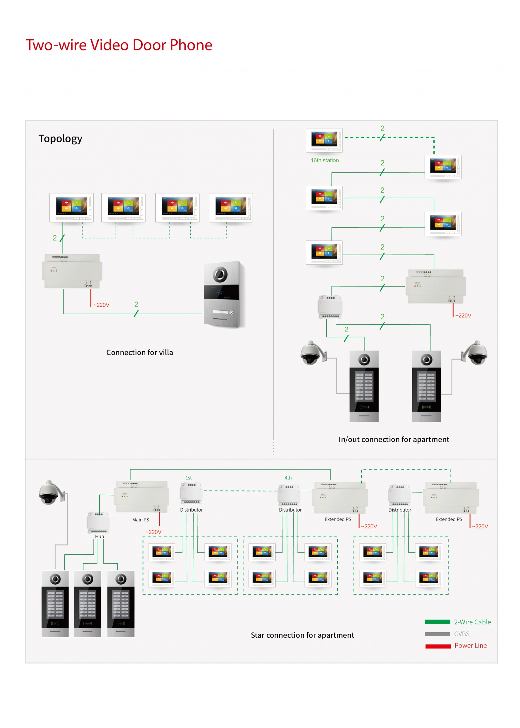 Card Swipe Wiring Diagram - Today Diagram Database on