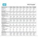 Western Digital WD Purple 4TB 64MBs 3.5 SATA HDD Surveillance CCTV Hard Drive